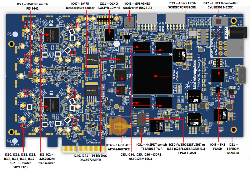 File:LimeSDR-QPCIe v1.2 Top Components.png