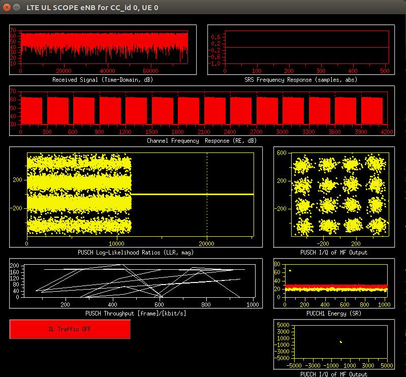 OpenAirInterface LTE - Myriad-RF Wiki