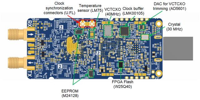 LimeSDR-Mini v1 1 hardware description - Myriad-RF Wiki