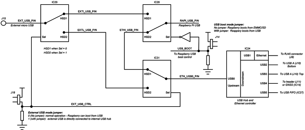 LimeNET-Micro v2.1 hardware description - Myriad-RF Wiki on usb to serial schematic, usb headset schematic, usb hub board, usb cable schematic, usb splitter schematic, usb circuit, usb 2.0 schematic, usb oscilloscope schematic, usb connector schematic, usb hub chip, usb hub wiring, usb charger schematic, usb hub drawing, usb hub receiver, usb 3 hub, usb hub voltage, usb hub pcb, usb hub cad, usb type a schematic, usb phone charger wire diagram,