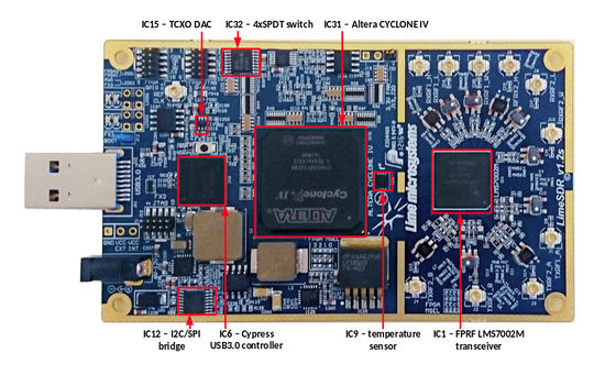 Limesdr Usb User Guide Myriad Rf Wiki