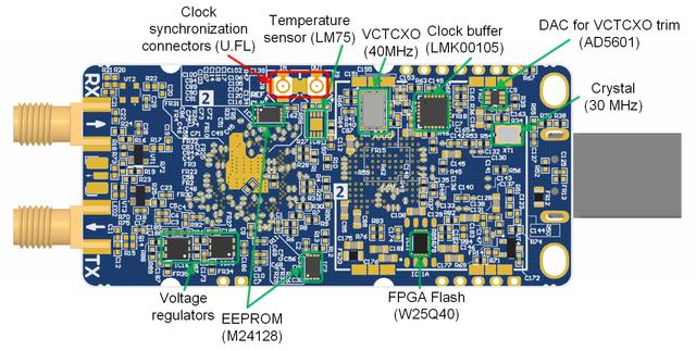 LimeSDR-Mini v1 2 hardware description - Myriad-RF Wiki